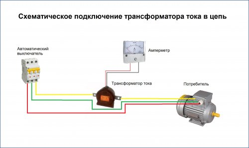 Схематическое подключение трансформатора тока в цепь