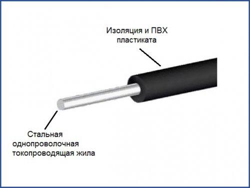 Усстройство провода ПНСВ