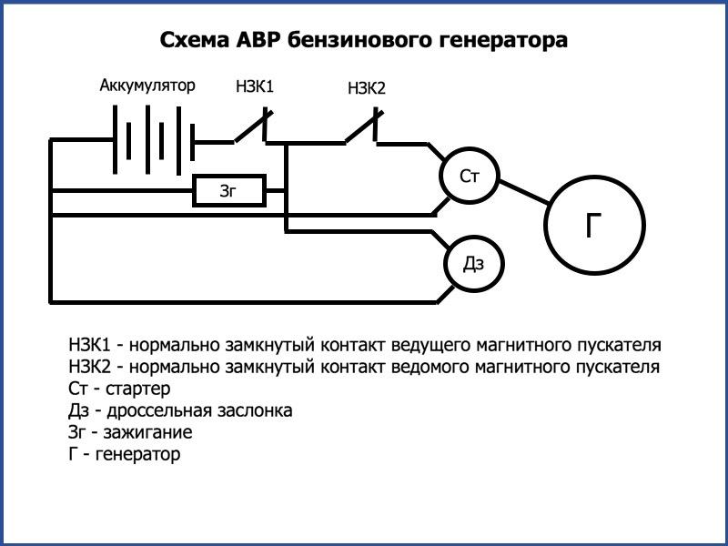 АВР бензинового генератора