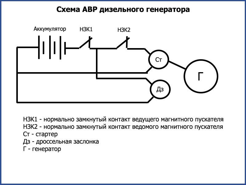 АВР дизельного генератора