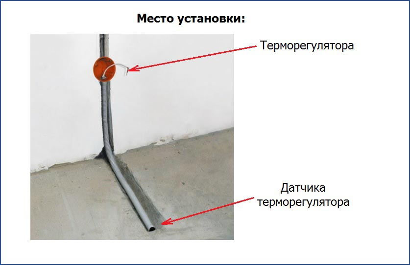 Место установки терморегулятора и датчика