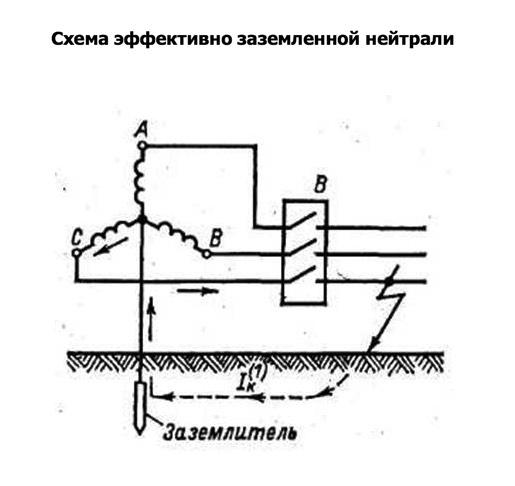 Схема эффективно заземленной нейтрали