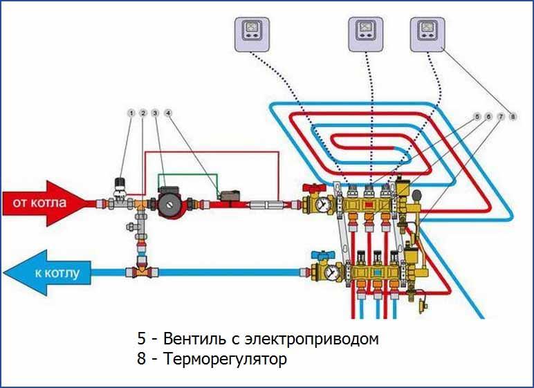 Схема подключения терморегулятора теплого пола при паровой системе отопления