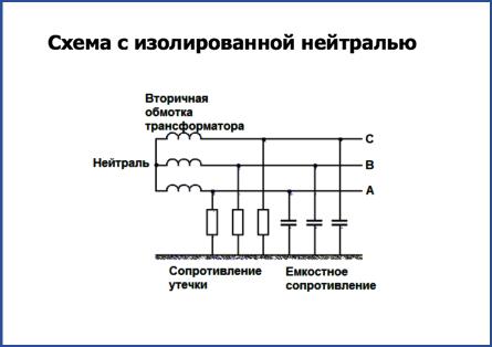 Схема с изолированной нейтралью