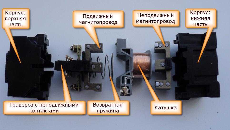 Компоненты магнитного пускателя